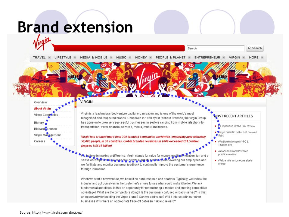 Brand extension Source: http://www.virgin.com/about-us/