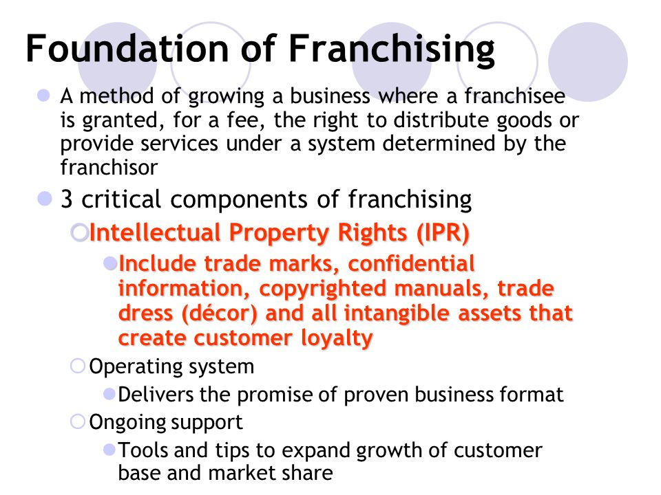 Foundation of Franchising