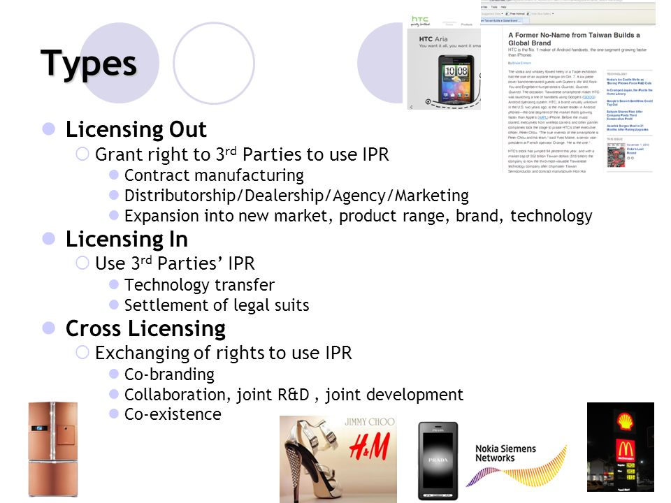 Types Licensing Out Licensing In Cross Licensing
