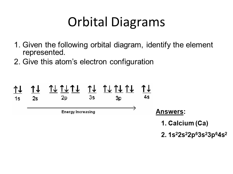Electrons gps ppt video online download 22 orbital ccuart Gallery