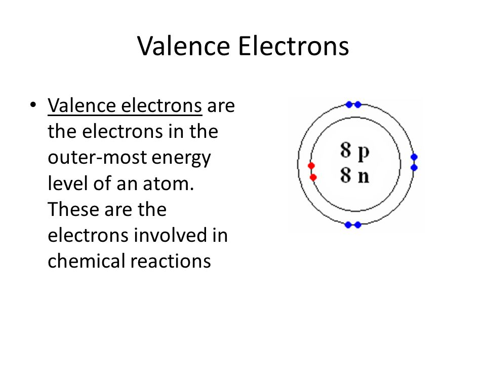 How Many Valence Electrons Does Iodine Have?