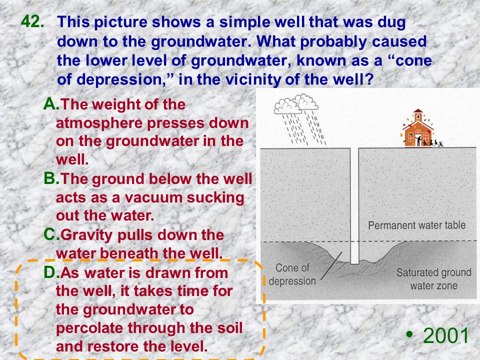 This picture shows a simple well that was dug down to the groundwater