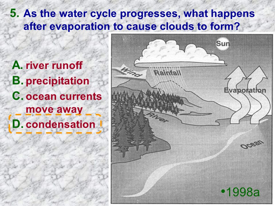 As the water cycle progresses, what happens after evaporation to cause clouds to form