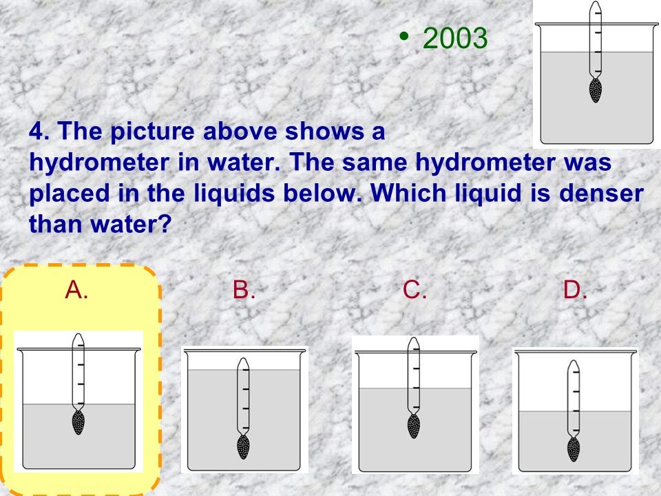 2003 4. The picture above shows a hydrometer in water. The same hydrometer was placed in the liquids below. Which liquid is denser than water
