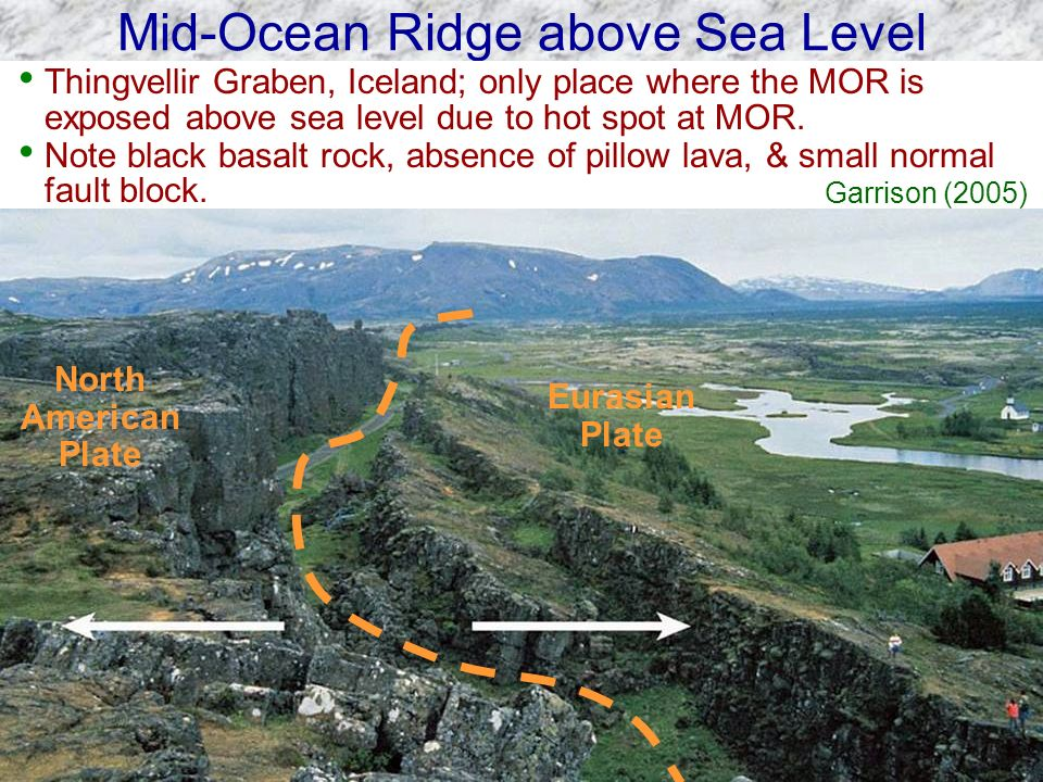 Mid-Ocean Ridge above Sea Level