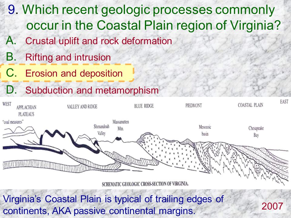 9. Which recent geologic processes commonly occur in the Coastal Plain region of Virginia