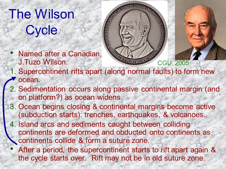 The Wilson Cycle Named after a Canadian, J.Tuzo Wilson.