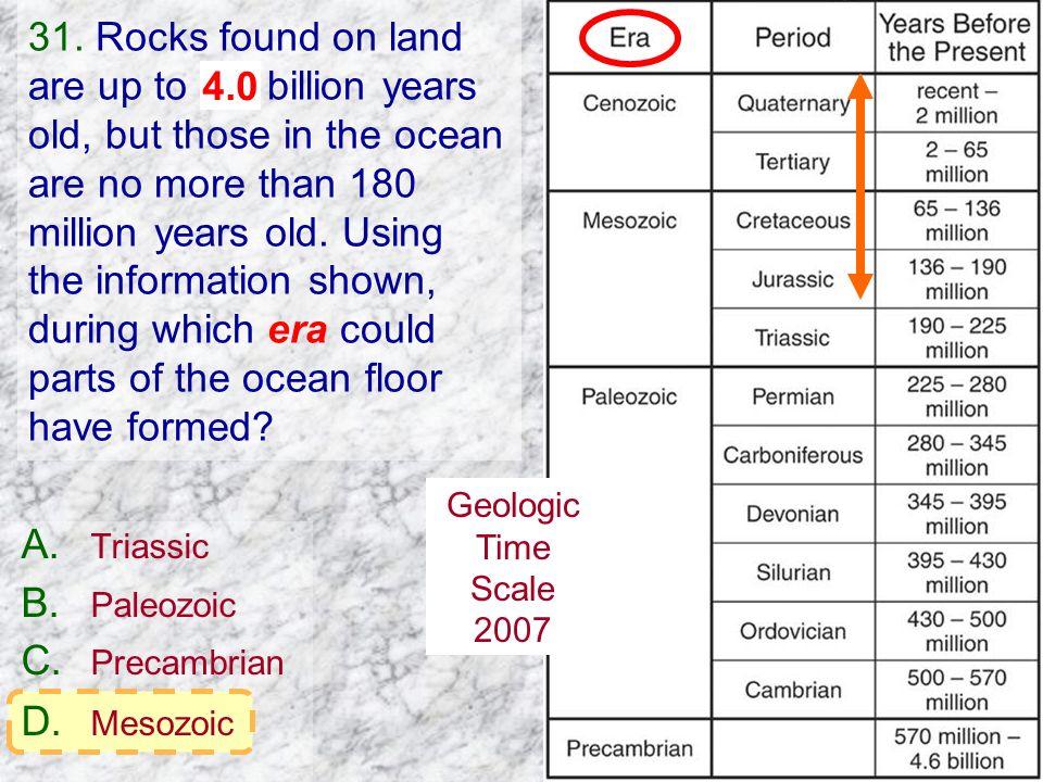 Triassic Paleozoic Precambrian Mesozoic