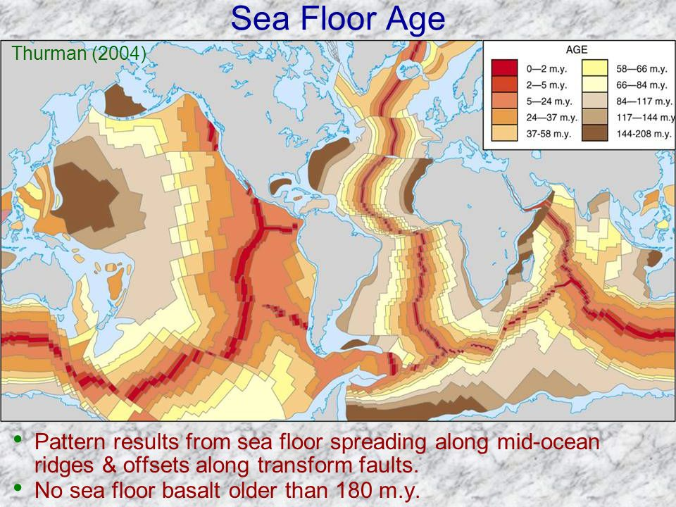 Sea Floor Age Thurman (2004) Pattern results from sea floor spreading along mid-ocean ridges & offsets along transform faults.