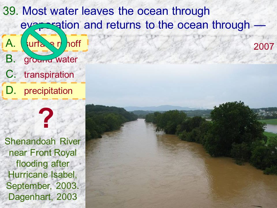 surface runoff ground water transpiration precipitation