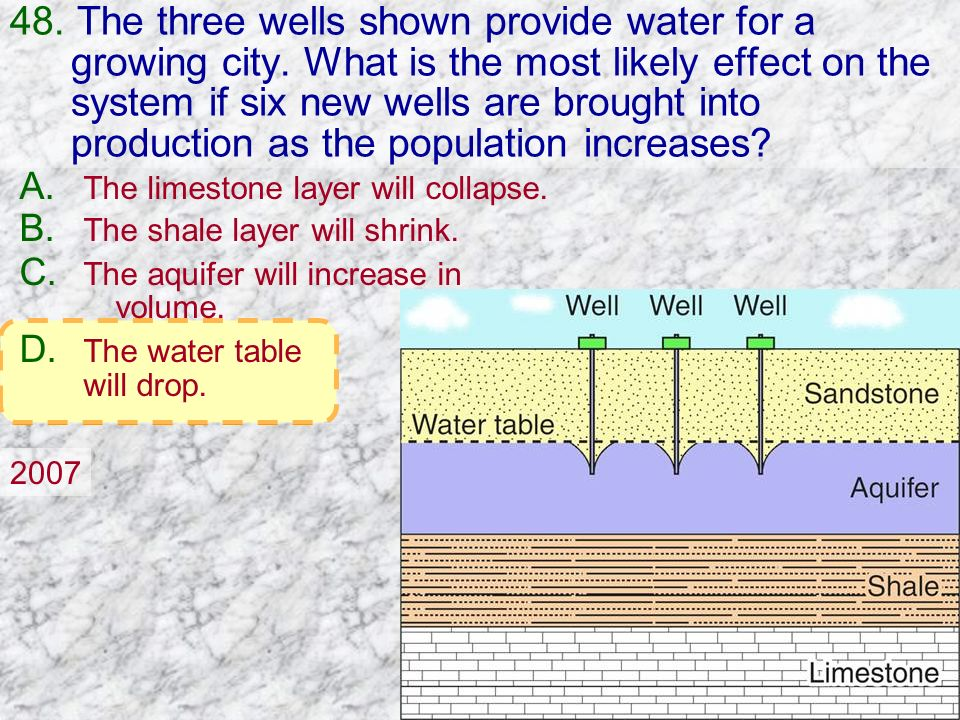 48. The three wells shown provide water for a growing city