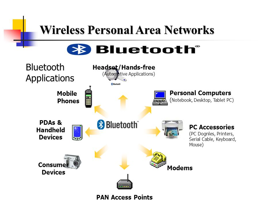 wireless area networks essay A global area network (gan) is a network used for supporting mobile across an  arbitrary number of wireless lans, satellite.