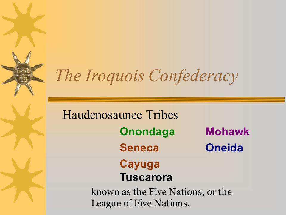 iroquois league of five nations