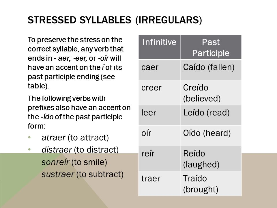 Stressed Syllables (irregulars)