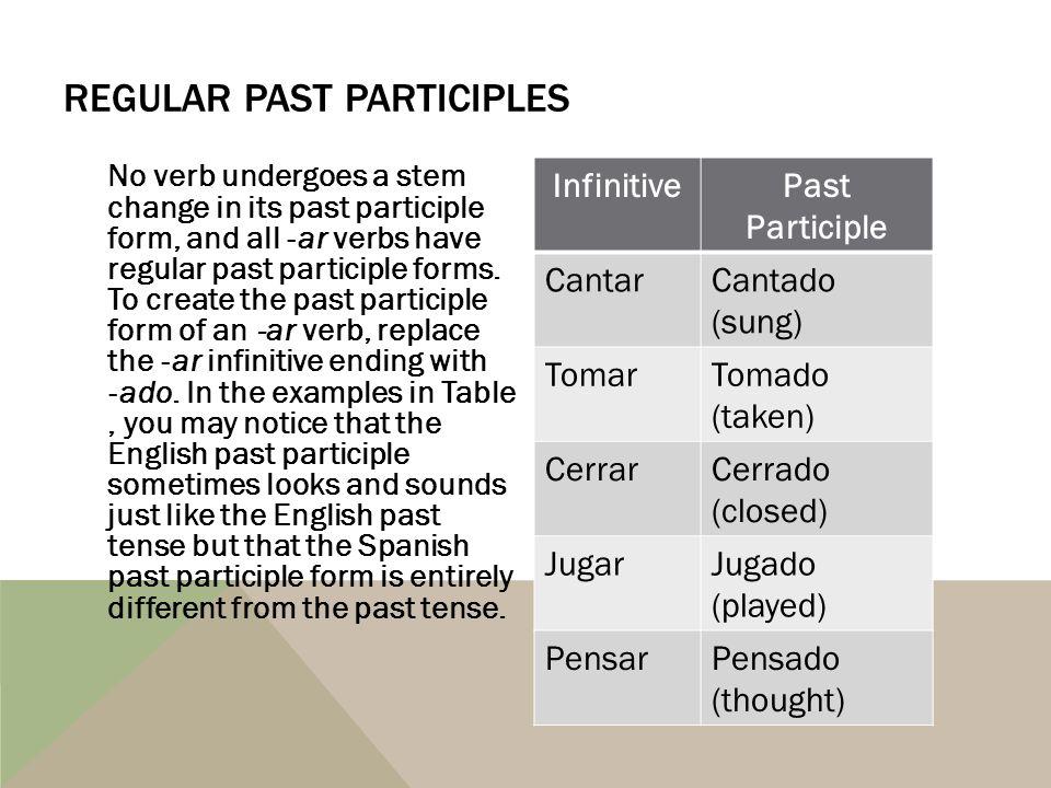 Regular Past Participles