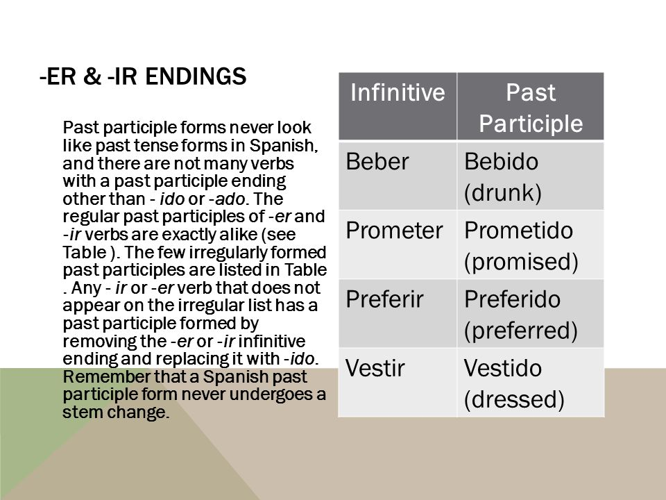 Infinitive Past Participle