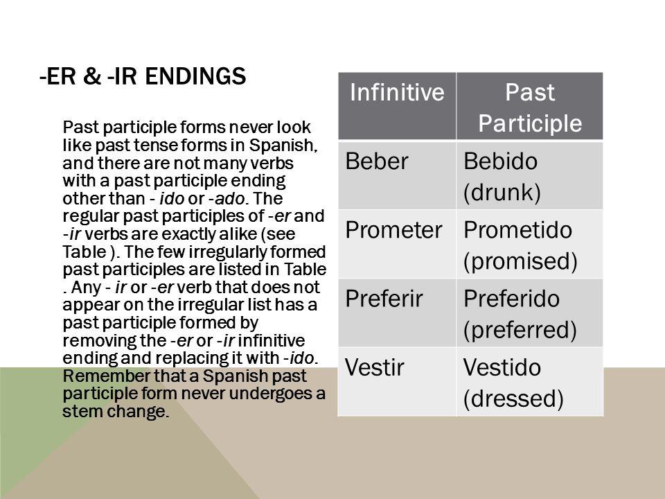 Infinitive Past Participle