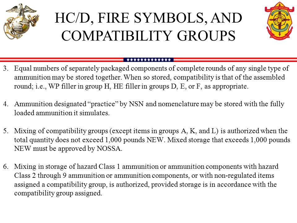 Medieval Fire Symbol