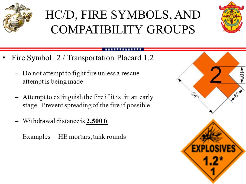 Fire Bell Symbol Nfpa With Fire Bell Symbol Cool Alarm Clipart