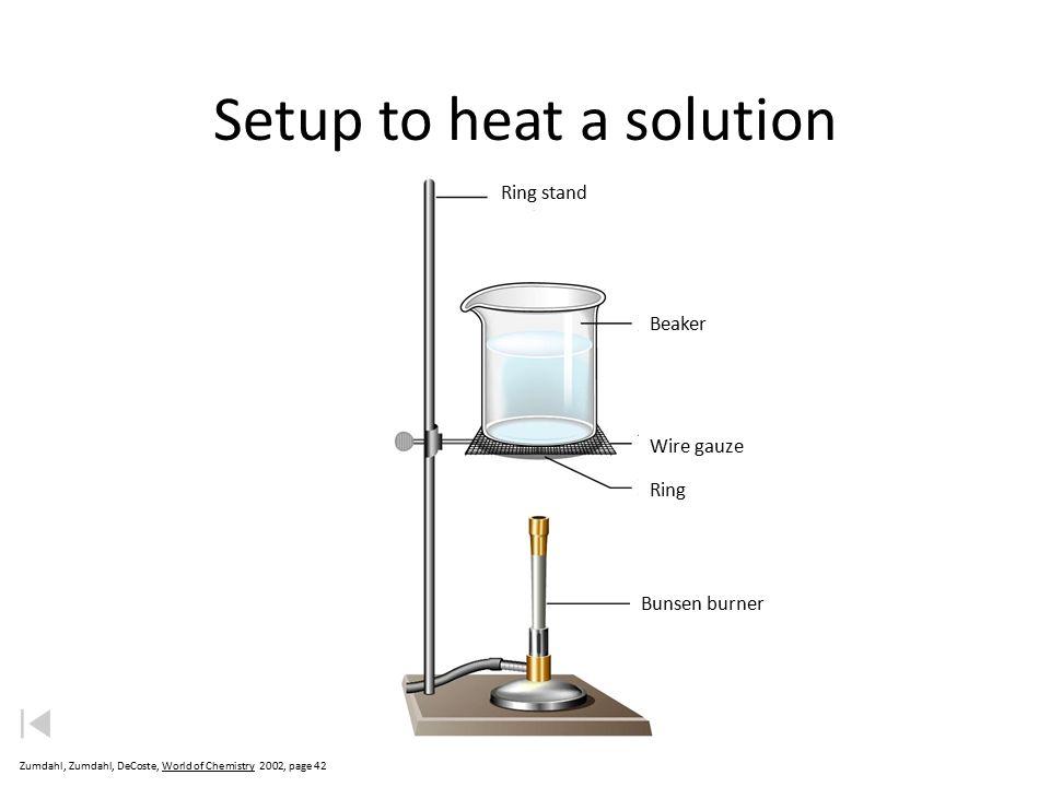 Setup to heat a solution