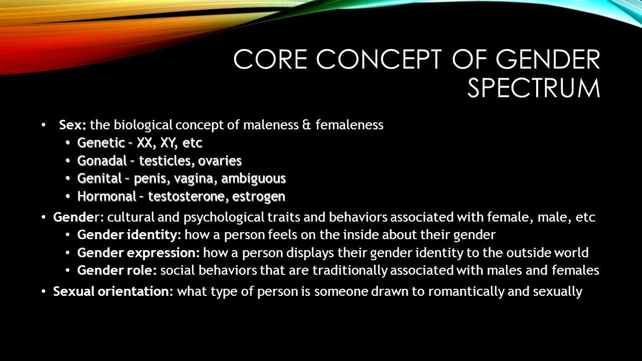 transgender and psychological social gender identity Gender dysphoria (formerly gender identity disorder) such as social relationships, school, or home life effective ways of living that do not involve all the components of three-phase treatment psychological, surgical and hormonal.
