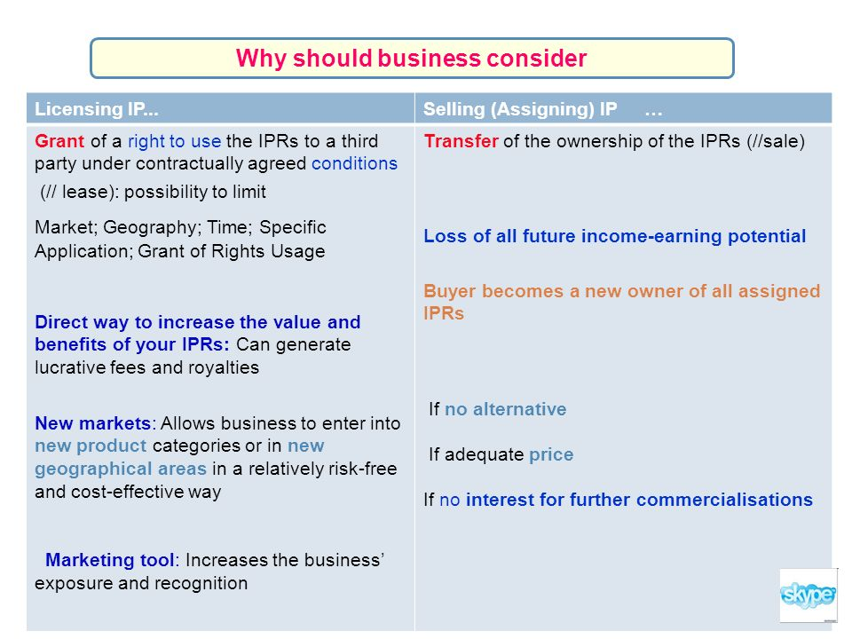 Why should business consider
