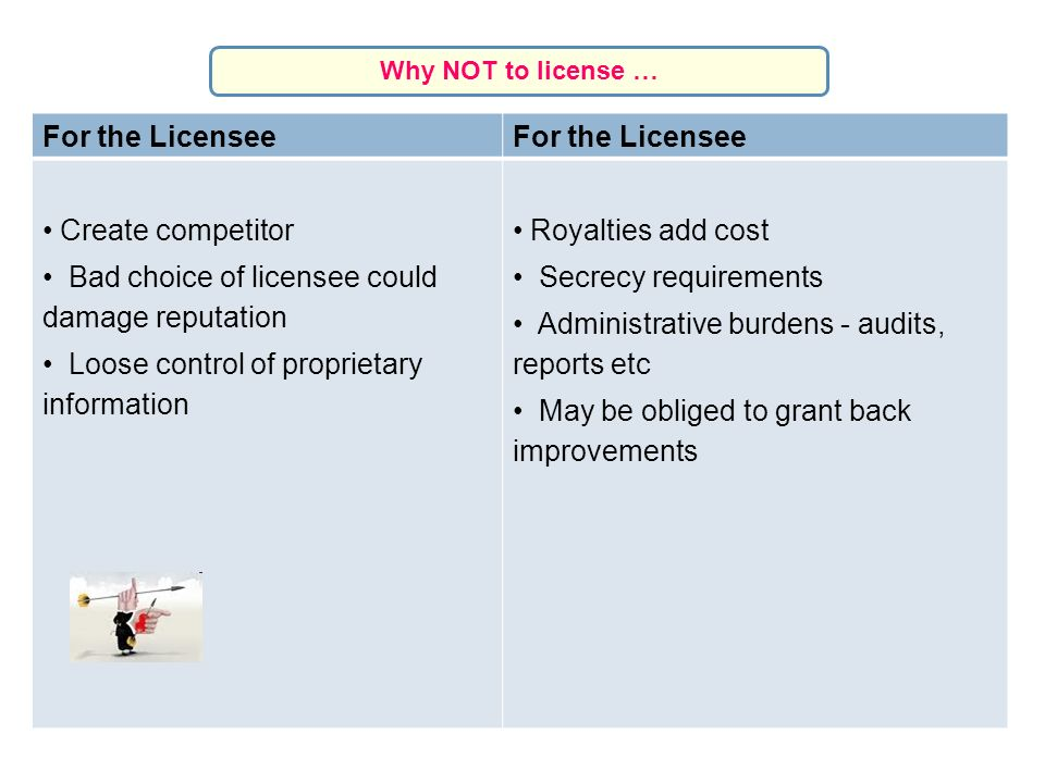 Bad choice of licensee could damage reputation