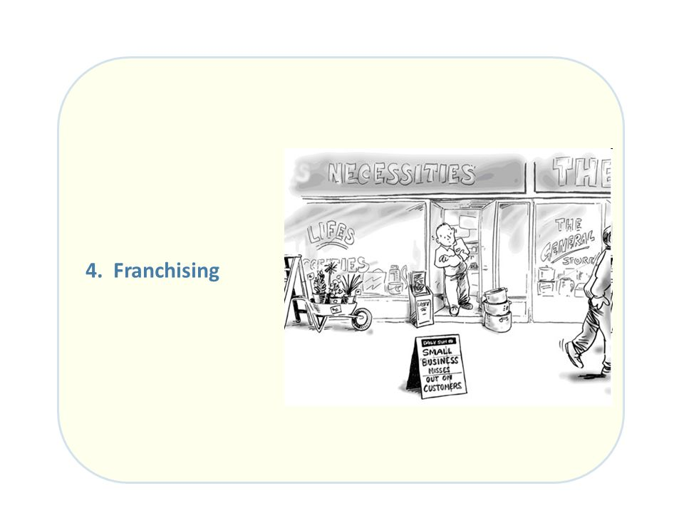 4. Franchising