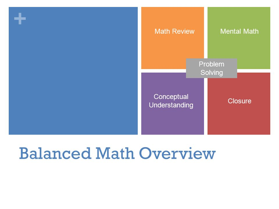 Balanced Math Overview - ppt video online download