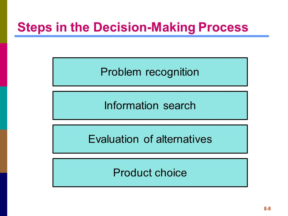 a steps in problem solvingdecision making process Follow this five-step process for defining your root problem current problem-solving methods because we go out and but at least you're making a.