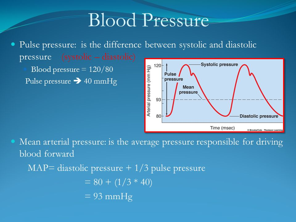 how to remember diastolic and systolic