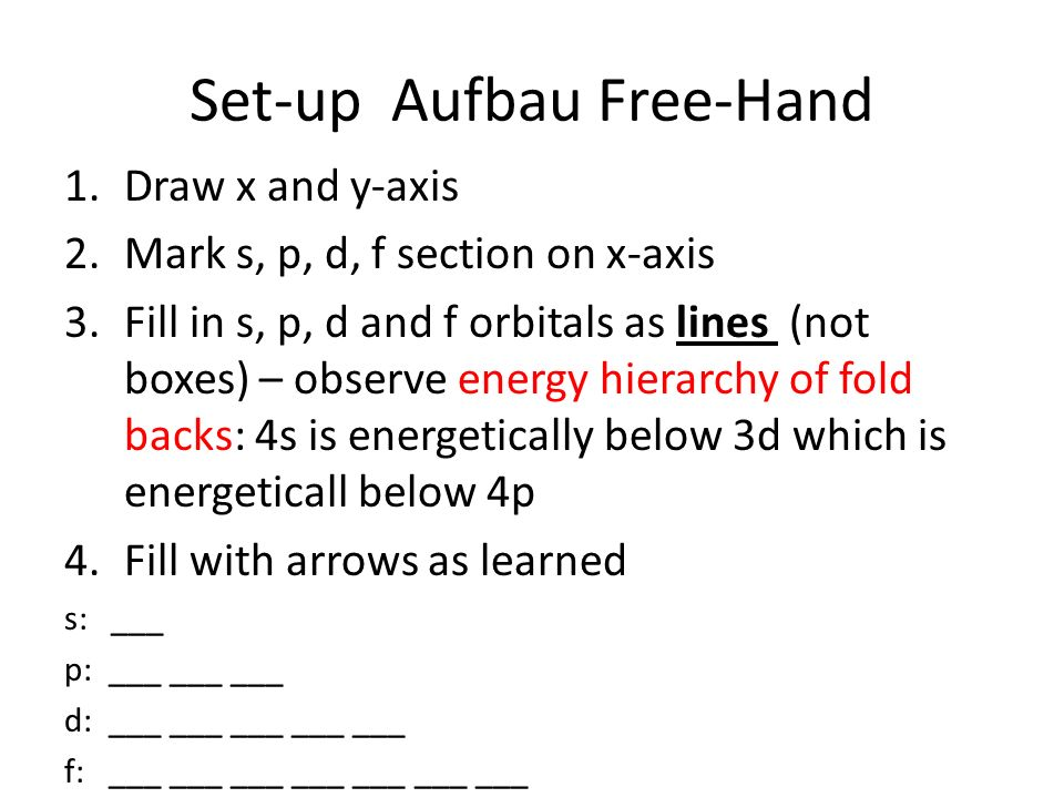 Lecture 53 aufbau diagrams ppt download set up aufbau free hand ccuart Gallery