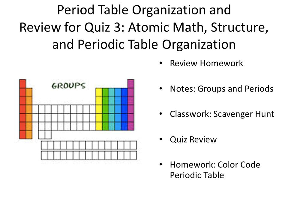 Period Table Organization And Review For Quiz 3 Atomic Math Structure And Periodic Table Organization Review Homework Notes Groups And Periods Classwork