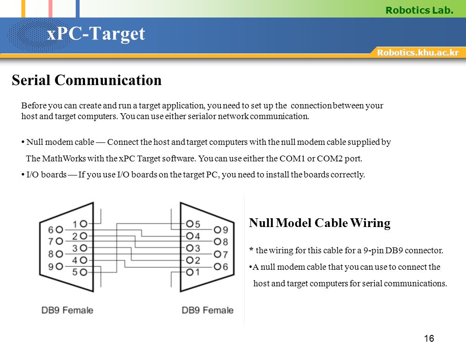 xPC Target+Serial+Communication+Null+Model+Cable+Wiring null modem cable wiring diagram null modem cable best buy \u2022 free 9-Pin Null Modem Cable Pinout at virtualis.co