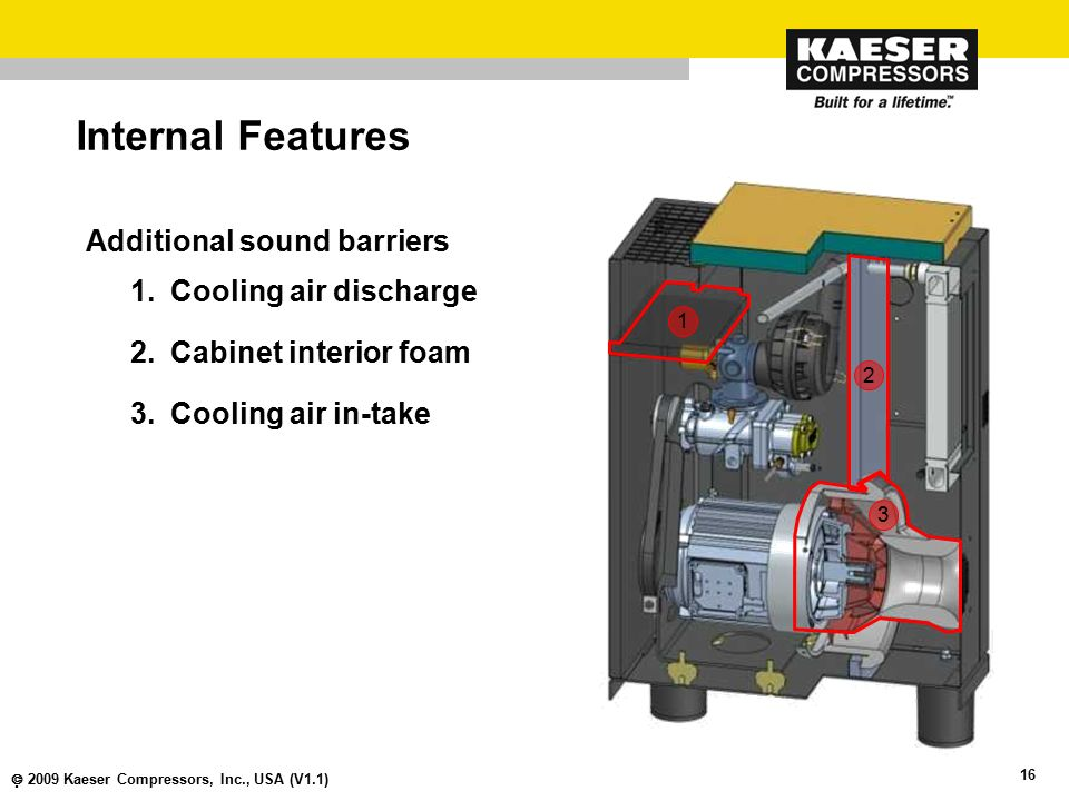 Internal Features Additional sound barriers Cooling air discharge