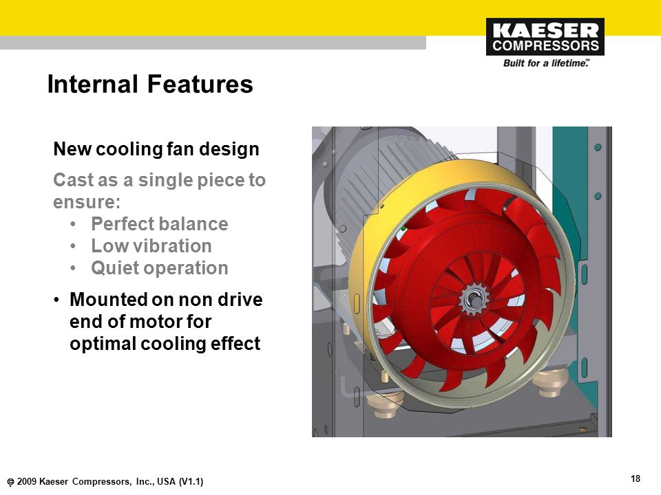 Internal Features New cooling fan design