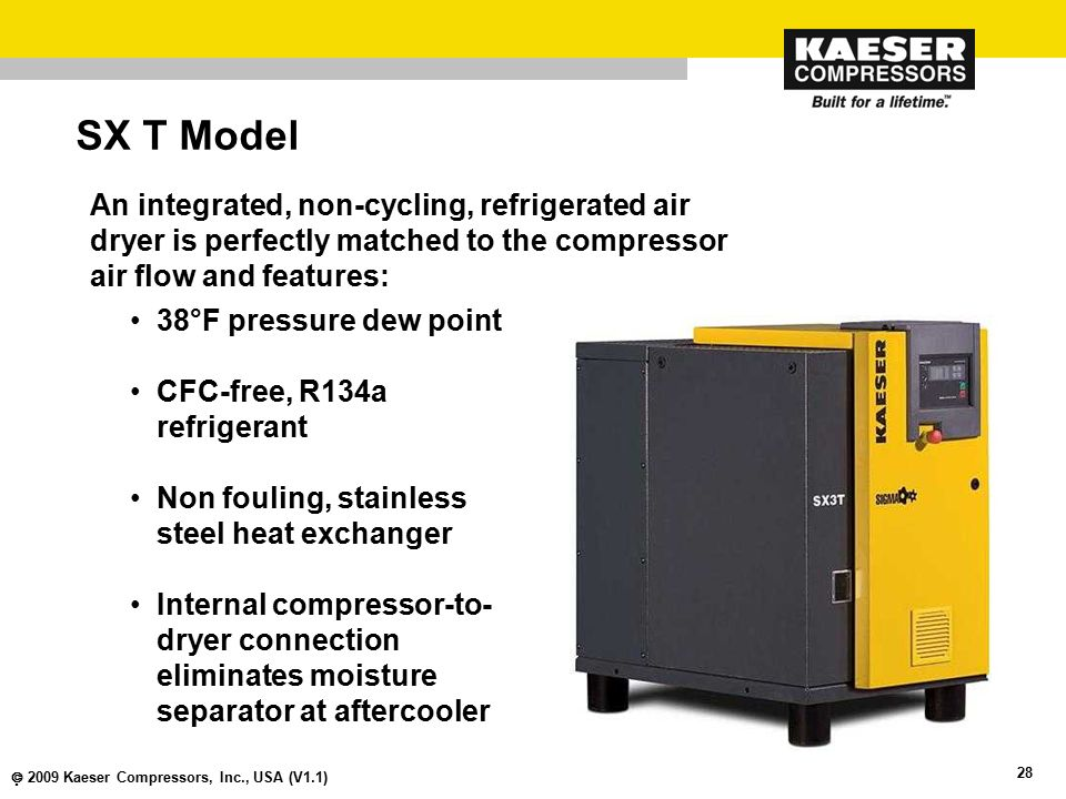 SX T Model An integrated, non-cycling, refrigerated air dryer is perfectly matched to the compressor air flow and features: