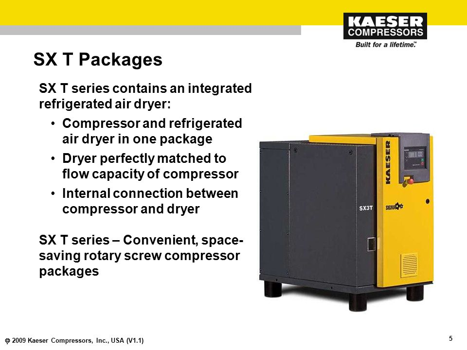 SX T Packages SX T series contains an integrated refrigerated air dryer: Compressor and refrigerated air dryer in one package.