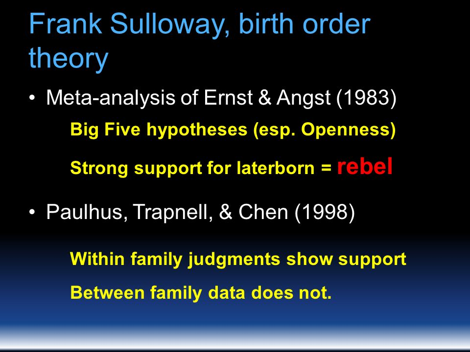 an analysis of the theory of birth order in the family Purpose the aim of this study was to determine the role that birth order, sibship size and family structure have as risk factors in the development of.