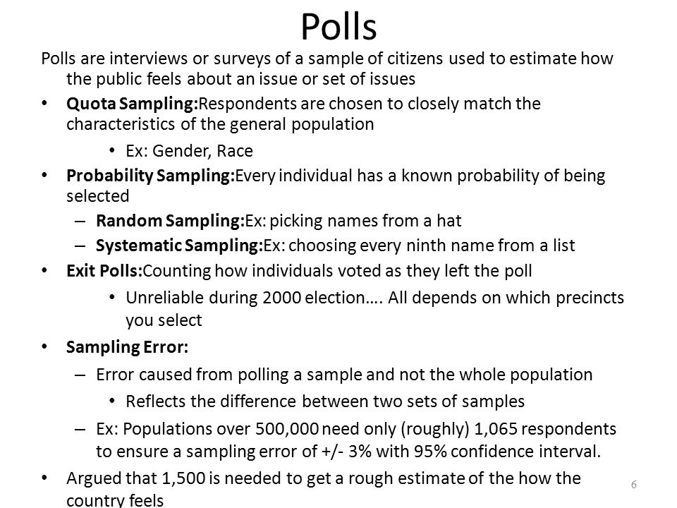 Public Opinion Polling AP Government and Politics - ppt download