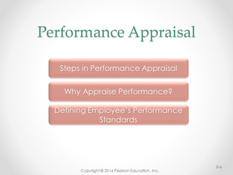 the role of performance appraisals in motivating employees Employee appraisal phrases: performance levels and  such as performance levels and setting priorities  serves as a highly positive role model in all.