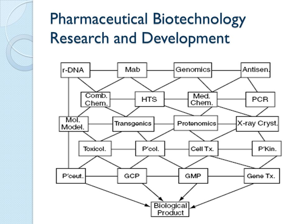 biotechnology and pharmaceutical applications of high Biotechnology conferences, biotechnology meetings, europe biotechnology conferences , biotechnology events paris, reproductive biotechnology.