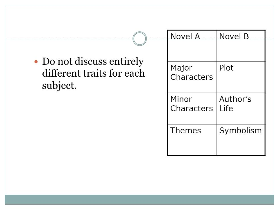 How Minor Characters Advance the Plot Essay Sample