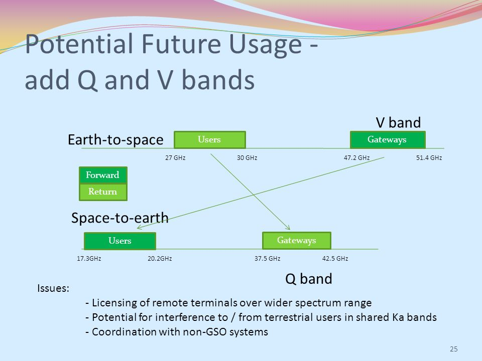 Satellites: New Technologies and New Systems - ppt video ...