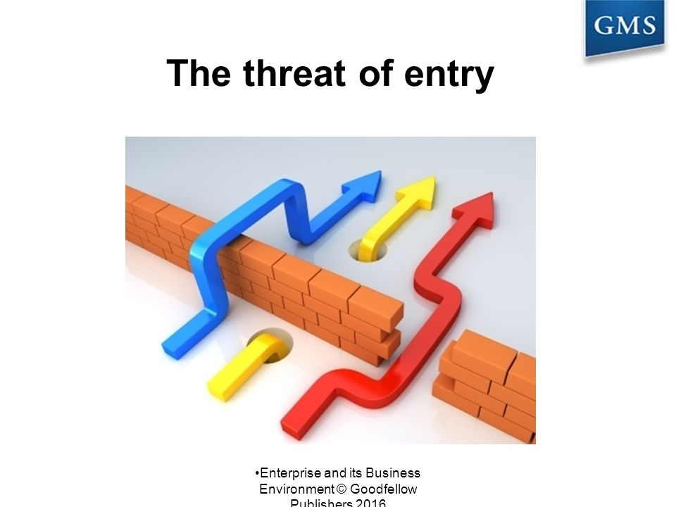 threat of entry Read threat of entry, asymmetric information, and pricing, strategic management journal on deepdyve, the largest online rental service for scholarly research with.
