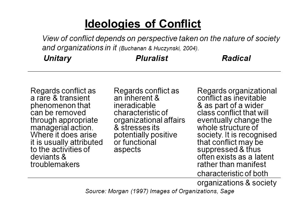 labeling and conflict theory essay example Grade if you bring in examples from the news, television entertainment   stigmatizing can label social ills as individualistic ones  conflict theory  perspective.