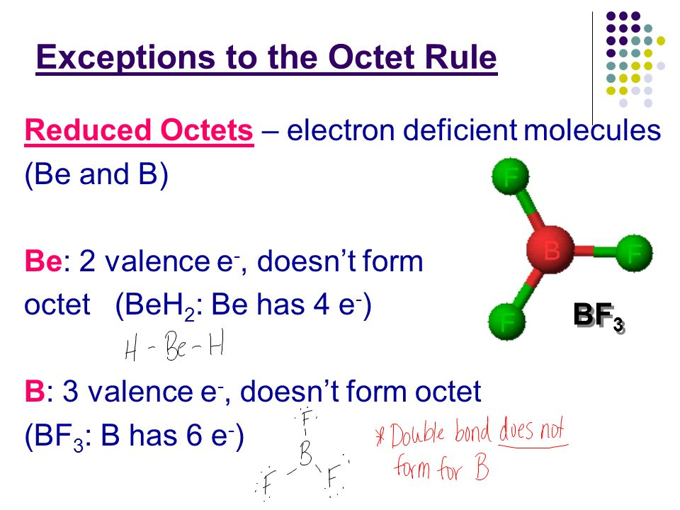 Unit 7 – Bonding & Molecular Geometry - ppt video online ...