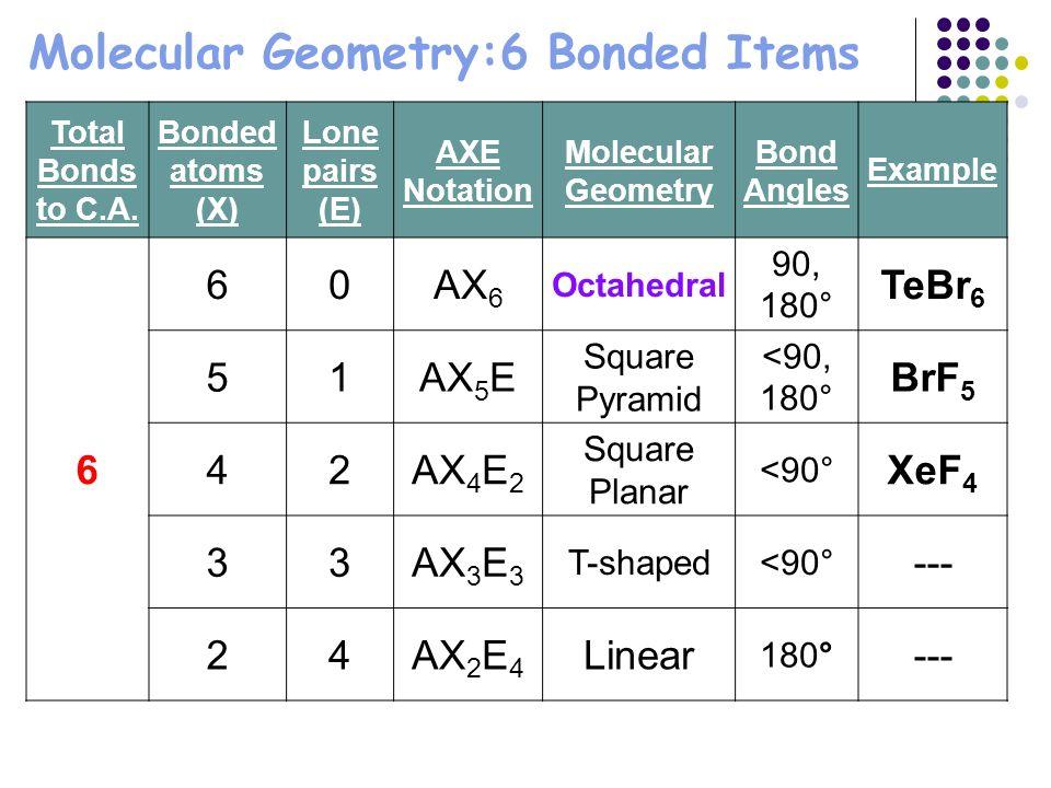xef4 molecular geometry - photo #41