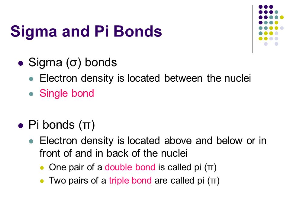 how to find sigma and pi bonds in a molecule