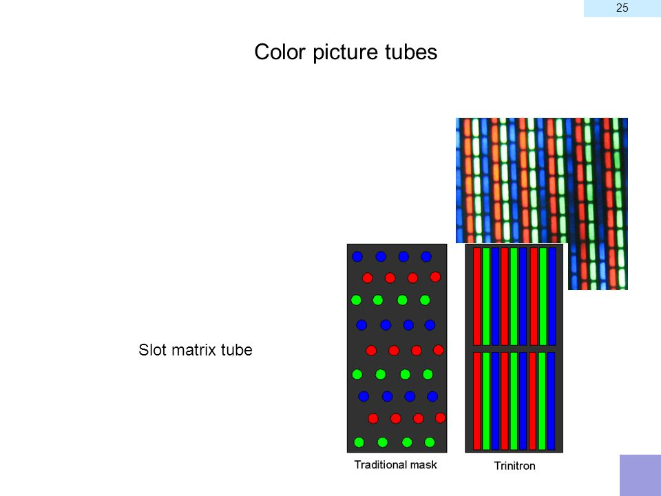 25 Color picture tubes Slot matrix tube 25